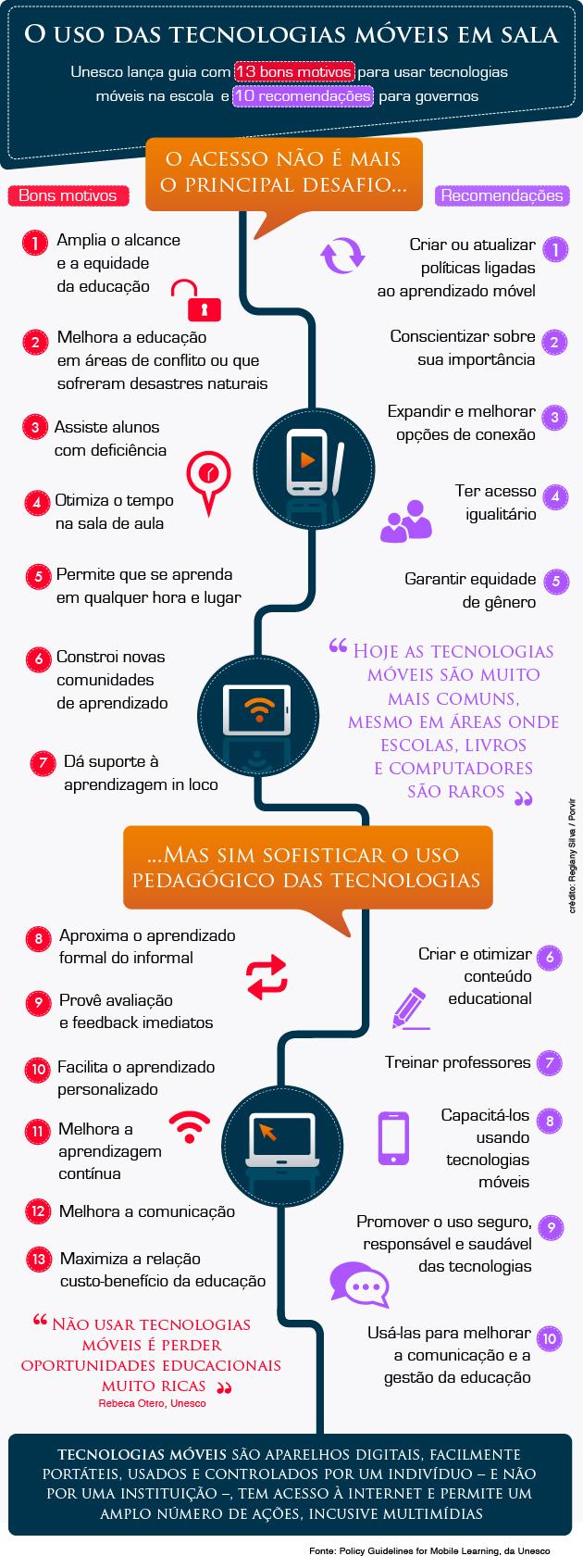 Tecnologias-Moveis-em-Sala_Info