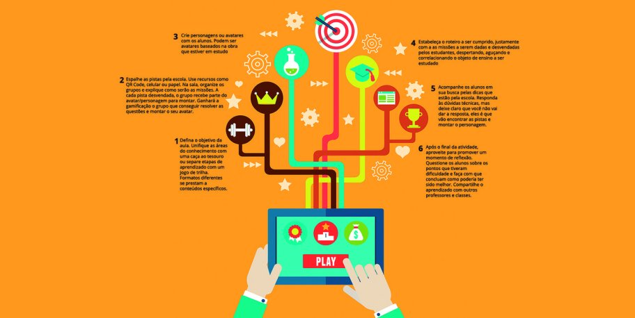 gamification-info
